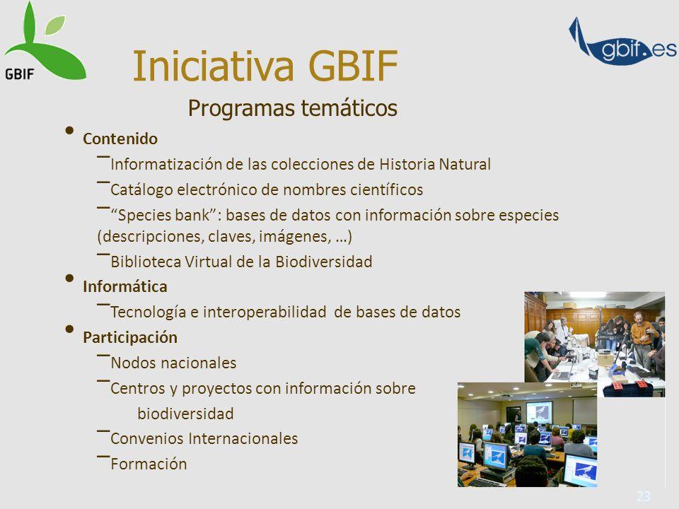 Iniciativa GBIF Contenido