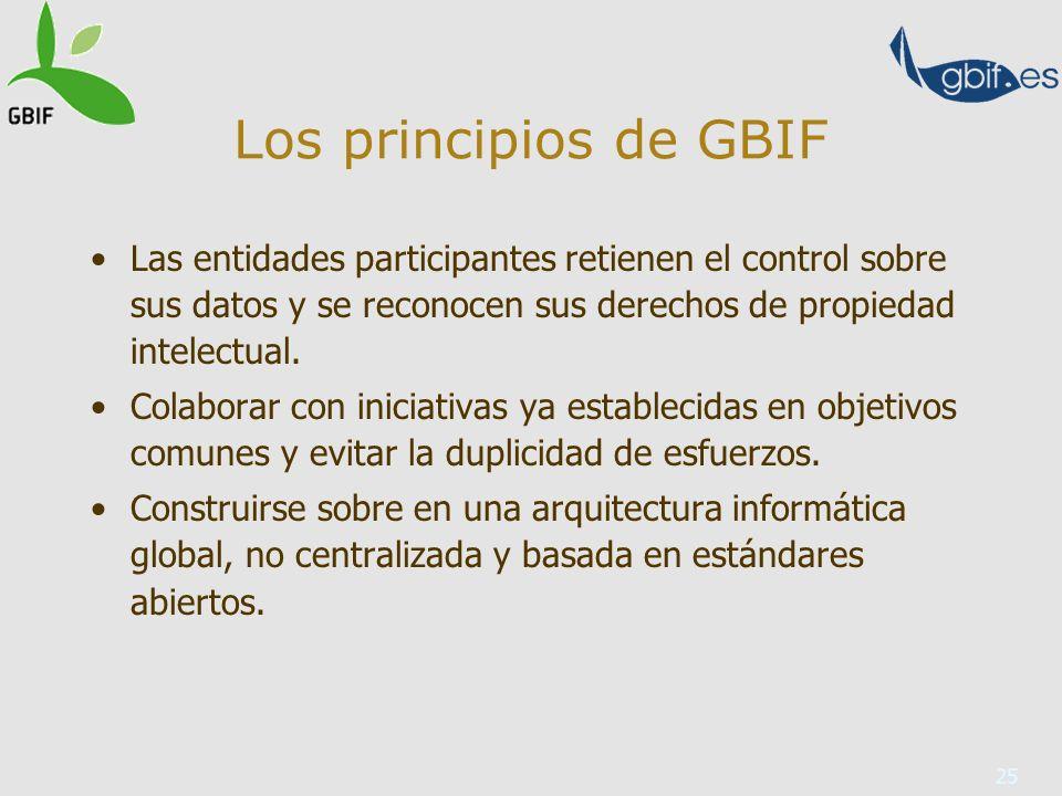 Los principios de GBIF Las entidades participantes retienen el control sobre sus datos y se reconocen sus derechos de propiedad intelectual.