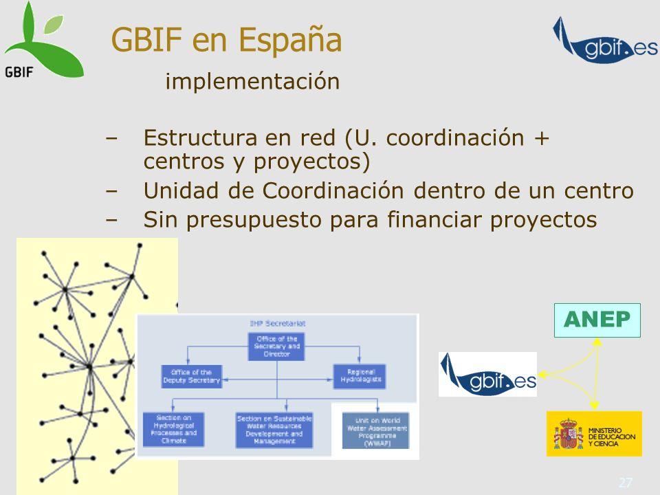 GBIF en España implementación