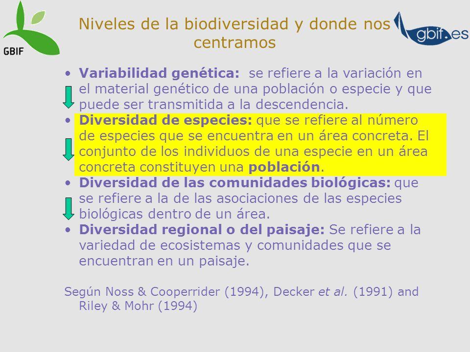 Niveles de la biodiversidad y donde nos centramos