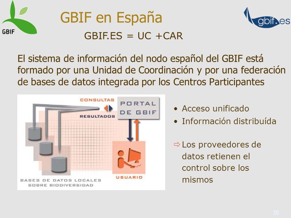 GBIF en España GBIF.ES = UC +CAR