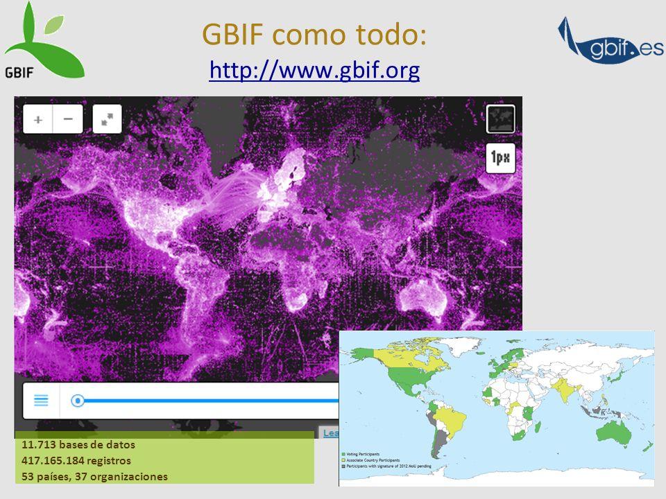 GBIF como todo: http://www.gbif.org