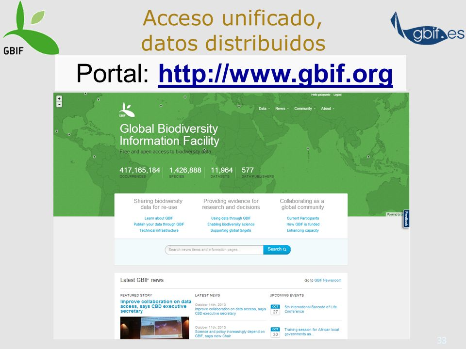 Acceso unificado, datos distribuidos