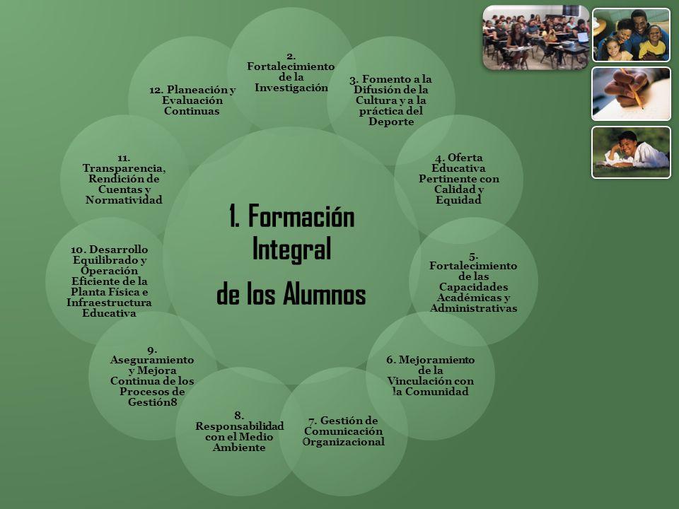 1. Formación Integral de los Alumnos