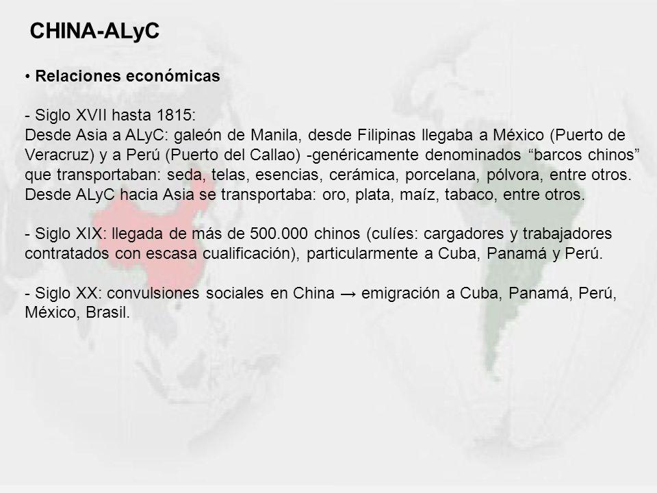 CHINA-ALyC Relaciones económicas Siglo XVII hasta 1815: