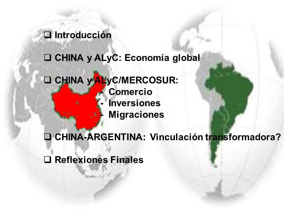 Introducción CHINA y ALyC: Economía global. CHINA y ALyC/MERCOSUR: - Comercio. - Inversiones. - Migraciones.
