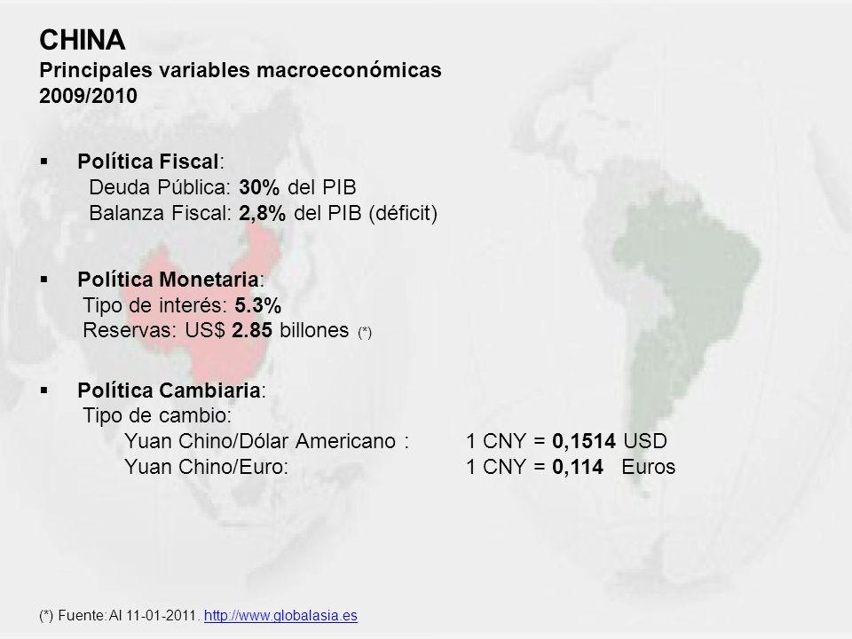 CHINA Principales variables macroeconómicas 2009/2010 Política Fiscal: