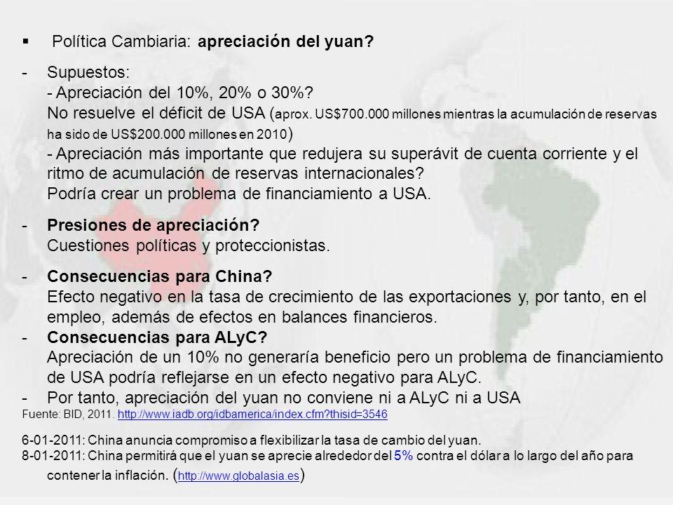 Política Cambiaria: apreciación del yuan - Supuestos: