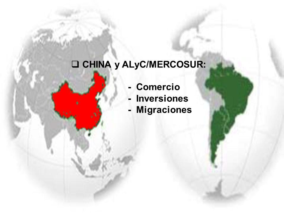 CHINA y ALyC/MERCOSUR: