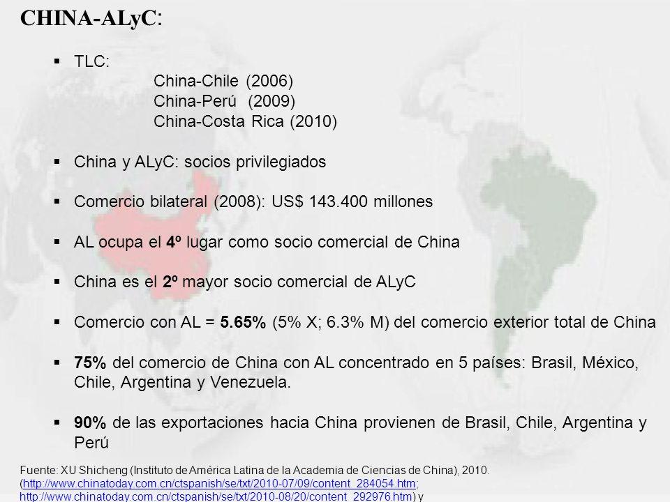 CHINA-ALyC: TLC: China-Chile (2006) China-Perú (2009)