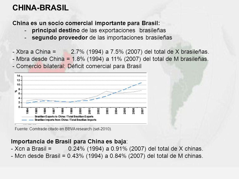 CHINA-BRASIL China es un socio comercial importante para Brasil: