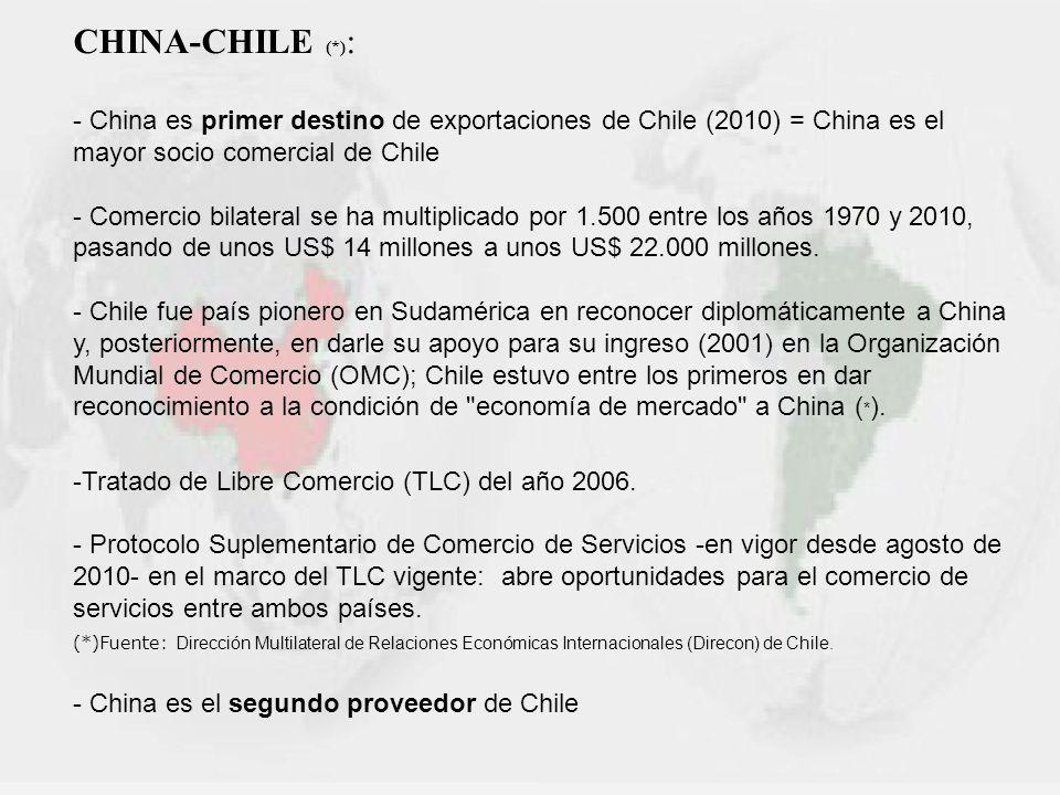 CHINA-CHILE (*): China es primer destino de exportaciones de Chile (2010) = China es el mayor socio comercial de Chile.