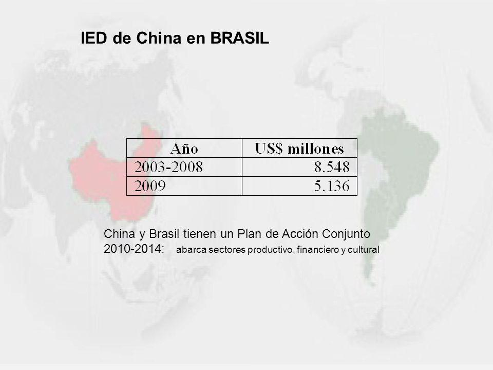 IED de China en BRASIL China y Brasil tienen un Plan de Acción Conjunto 2010-2014: abarca sectores productivo, financiero y cultural.