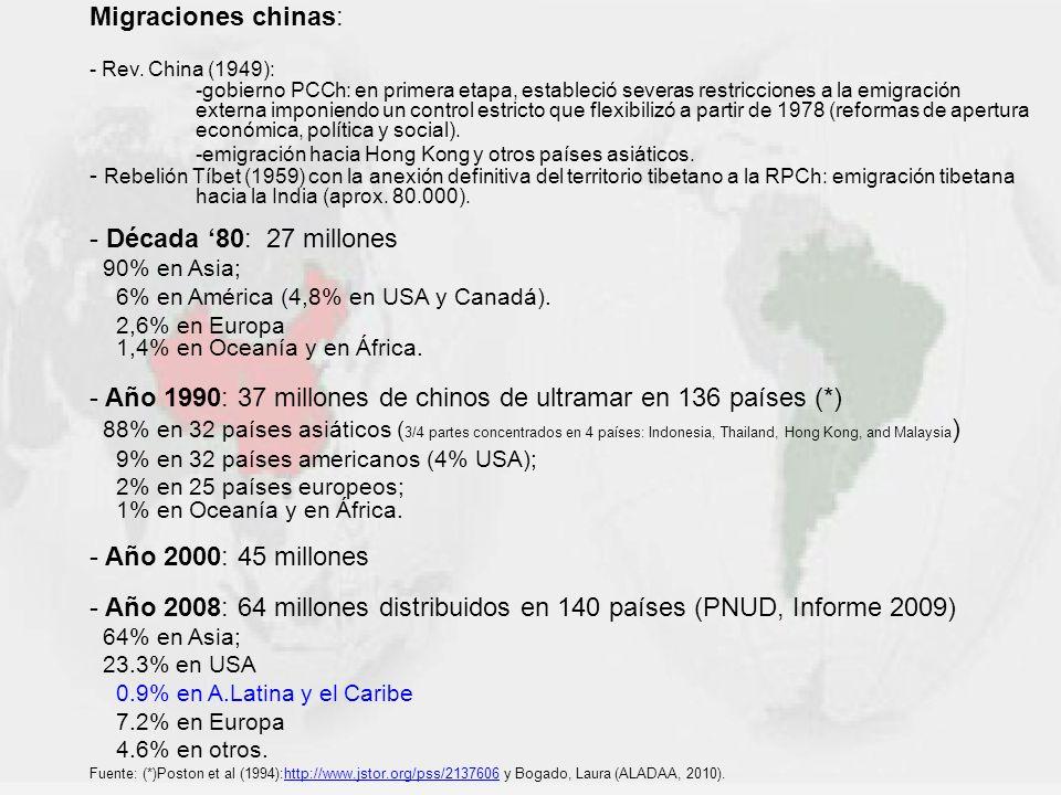 Año 1990: 37 millones de chinos de ultramar en 136 países (*)