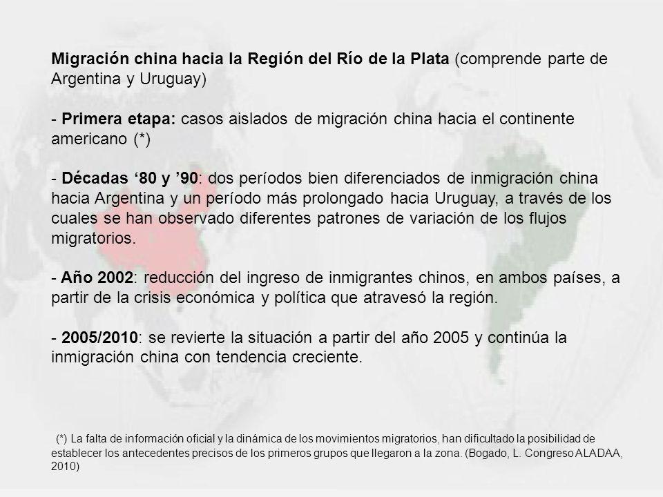 Migración china hacia la Región del Río de la Plata (comprende parte de Argentina y Uruguay)