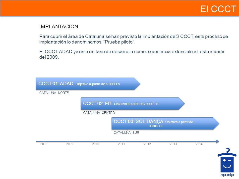 El CCCT IMPLANTACION.