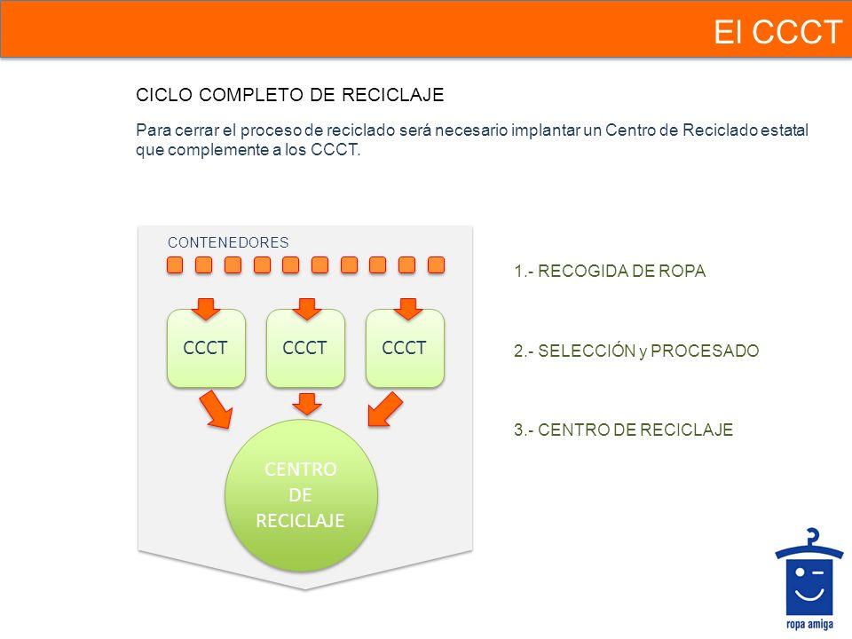 El CCCT CCCT CENTRO DE RECICLAJE CICLO COMPLETO DE RECICLAJE