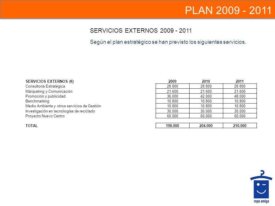 PLAN 2009 - 2011 SERVICIOS EXTERNOS 2009 - 2011