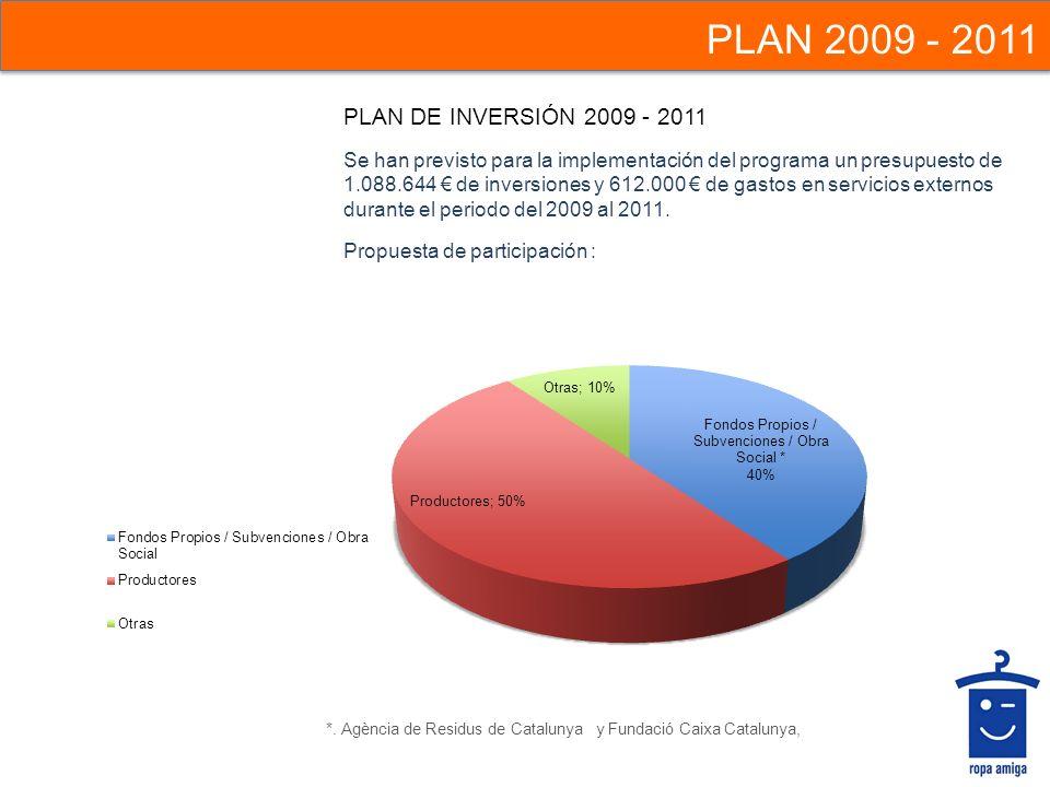 PLAN 2009 - 2011 PLAN DE INVERSIÓN 2009 - 2011