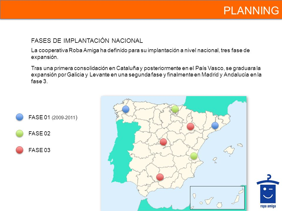 PLANNING FASES DE IMPLANTACIÓN NACIONAL