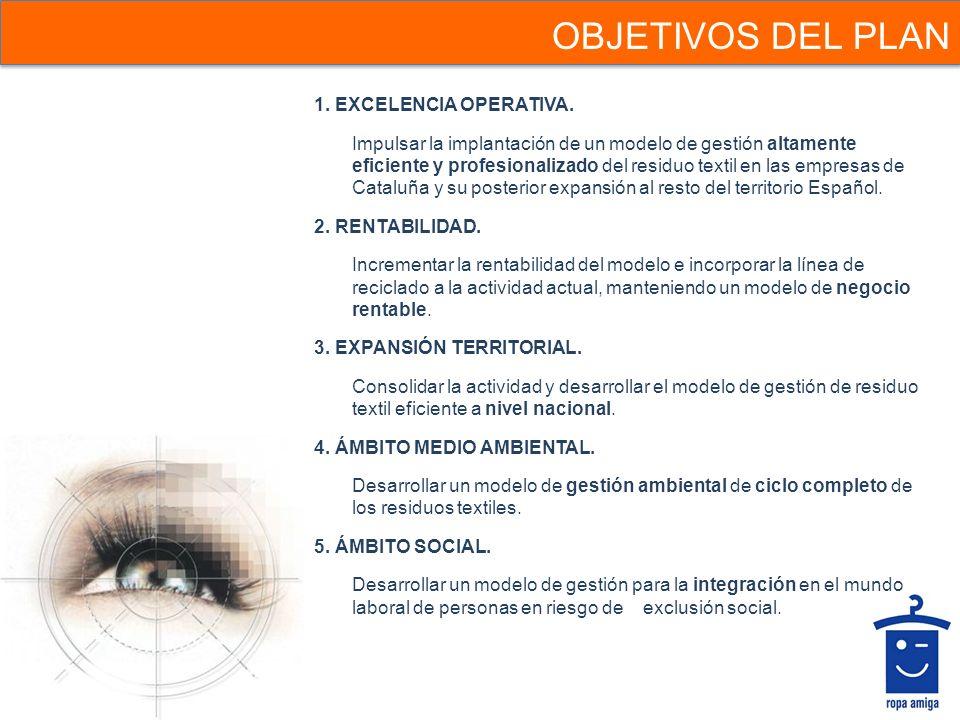 OBJETIVOS DEL PLAN 1. Excelencia Operativa.