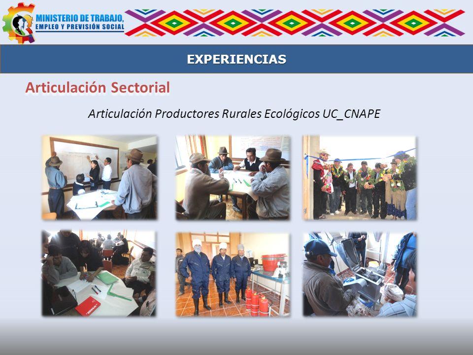 Articulación Productores Rurales Ecológicos UC_CNAPE