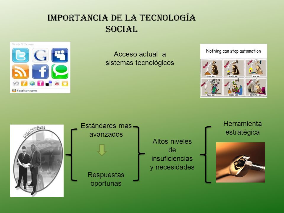 IMPORTANCIA DE LA tecnología SOCIAL