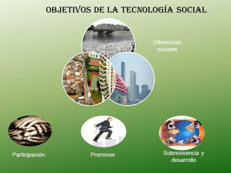 OBJETIVOS DE LA Tecnología SOCIAL