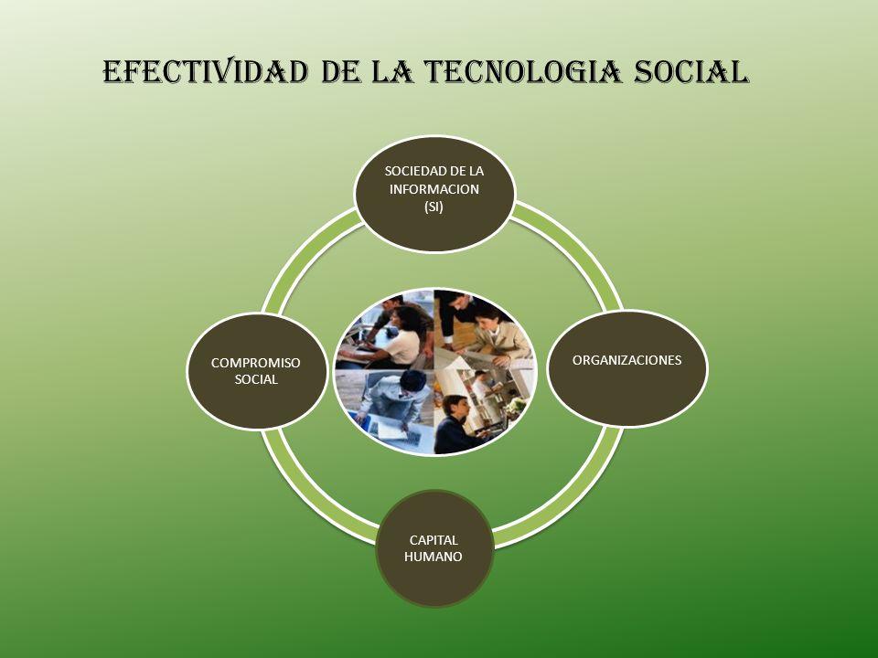 SOCIEDAD DE LA INFORMACION (SI)