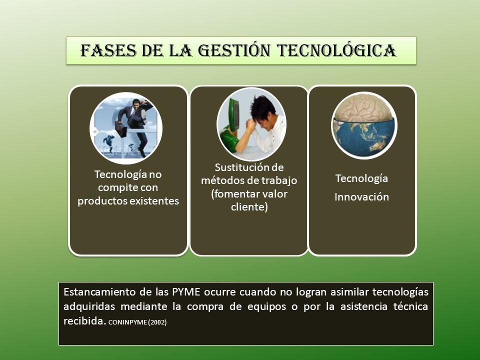 Fases de la gestión tecnológica