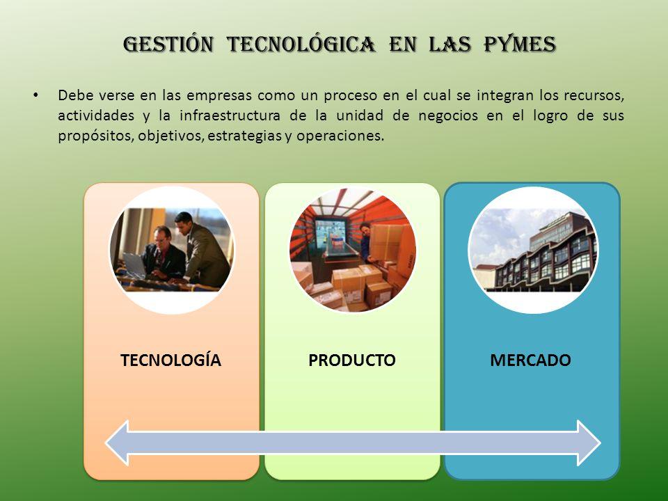 gestión tecnológica en las pymes