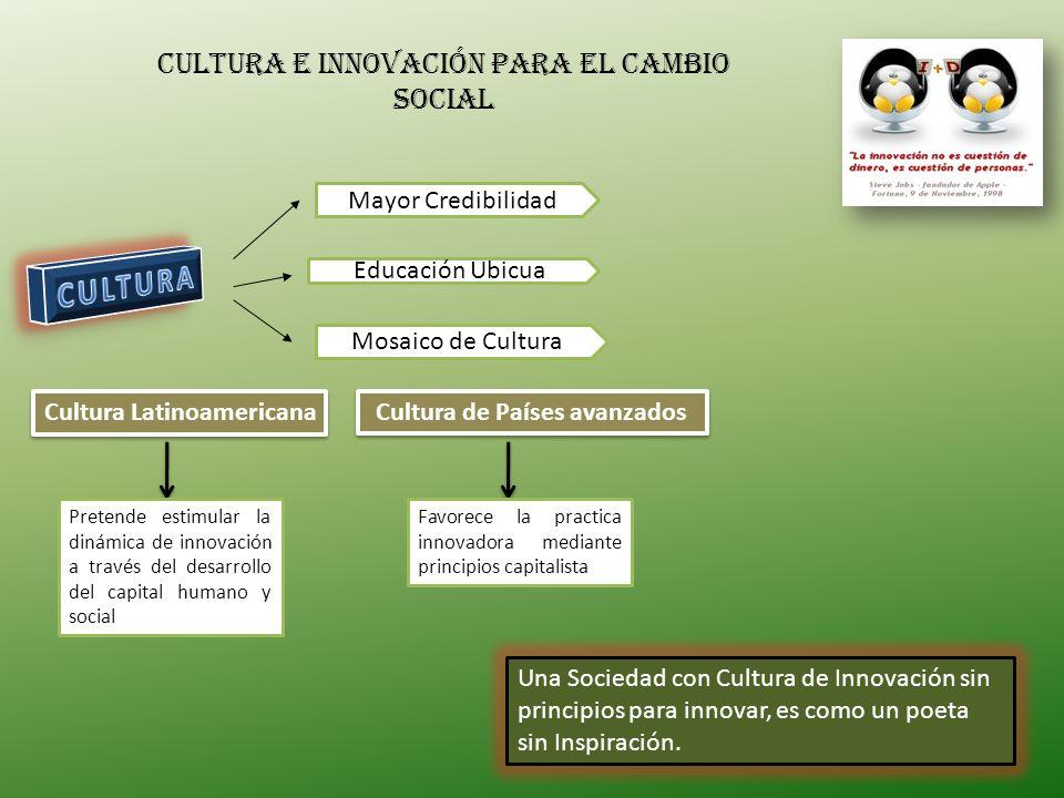 Cultura Latinoamericana Cultura de Países avanzados