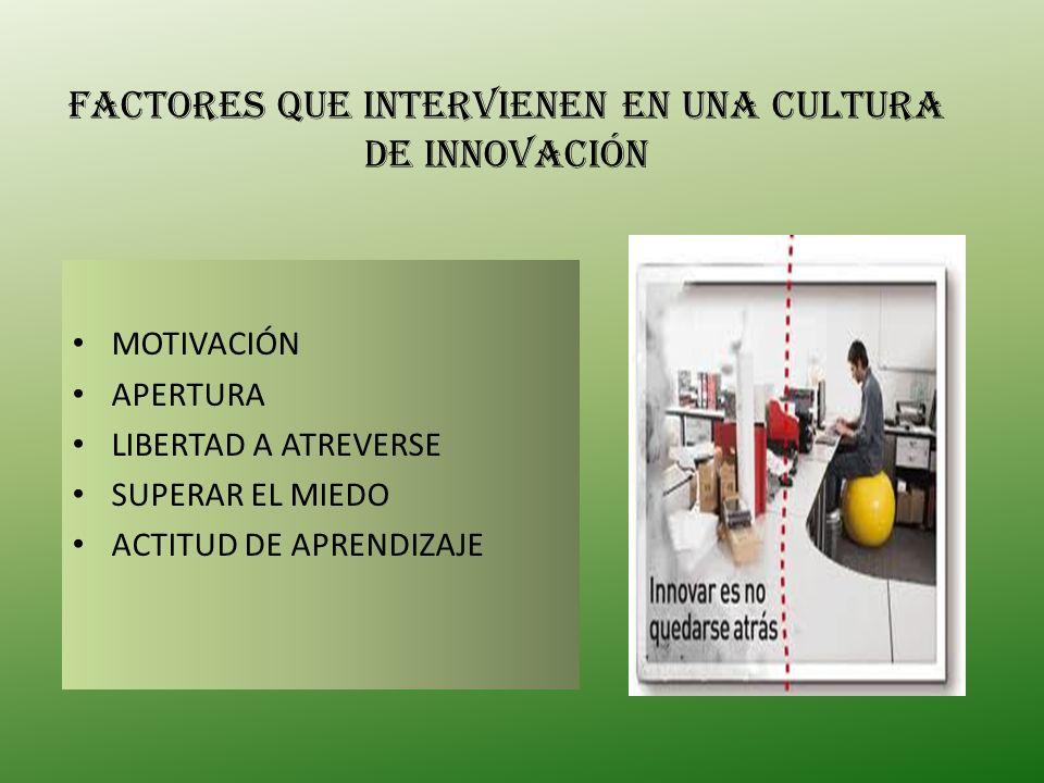 FACTORES QUE INTERVIENEN EN UNA CULTURA DE Innovación