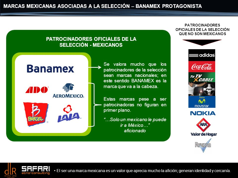 MARCAS MEXICANAS ASOCIADAS A LA SELECCIÓN – BANAMEX PROTAGONISTA