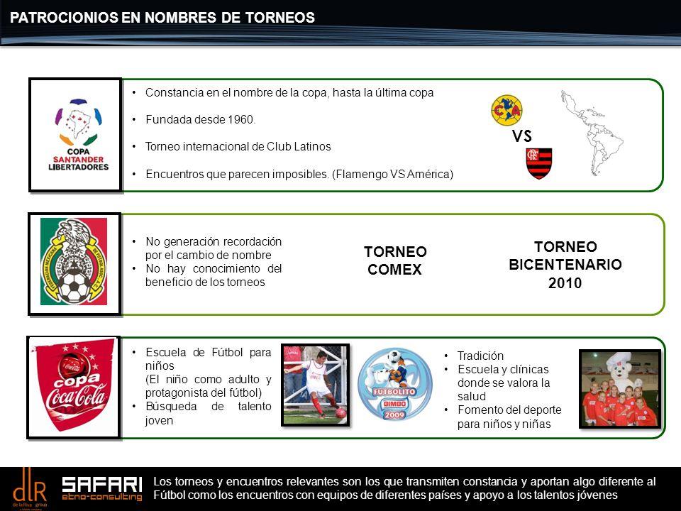 PATROCIONIOS EN NOMBRES DE TORNEOS