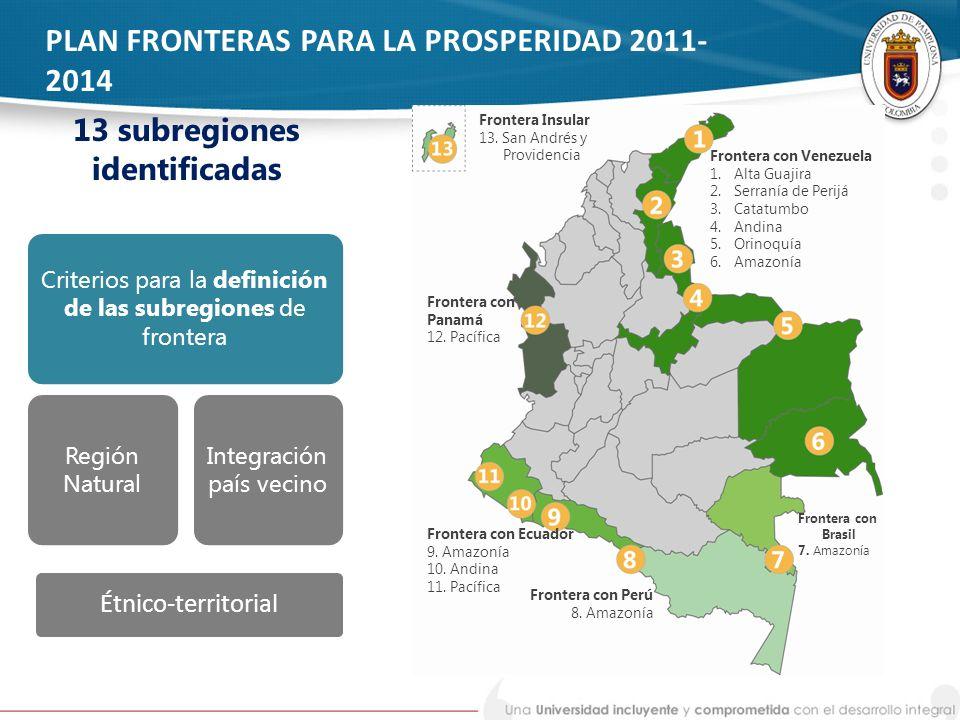 PLAN FRONTERAS PARA LA PROSPERIDAD 2011-2014