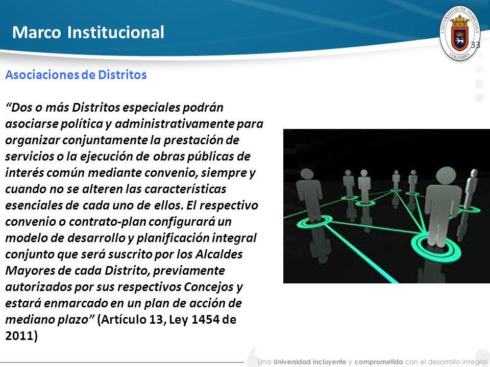 Marco Institucional Asociaciones de Distritos