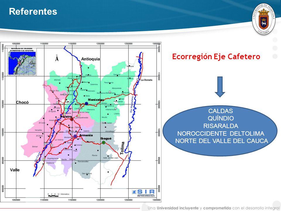 Referentes Ecorregión Eje Cafetero CALDAS QUÍNDIO RISARALDA