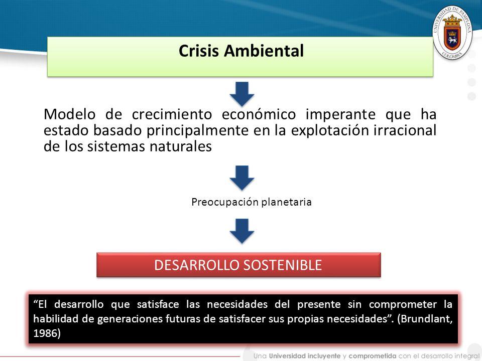 Crisis Ambiental Modelo de crecimiento económico imperante que ha estado basado principalmente en la explotación irracional de los sistemas naturales.