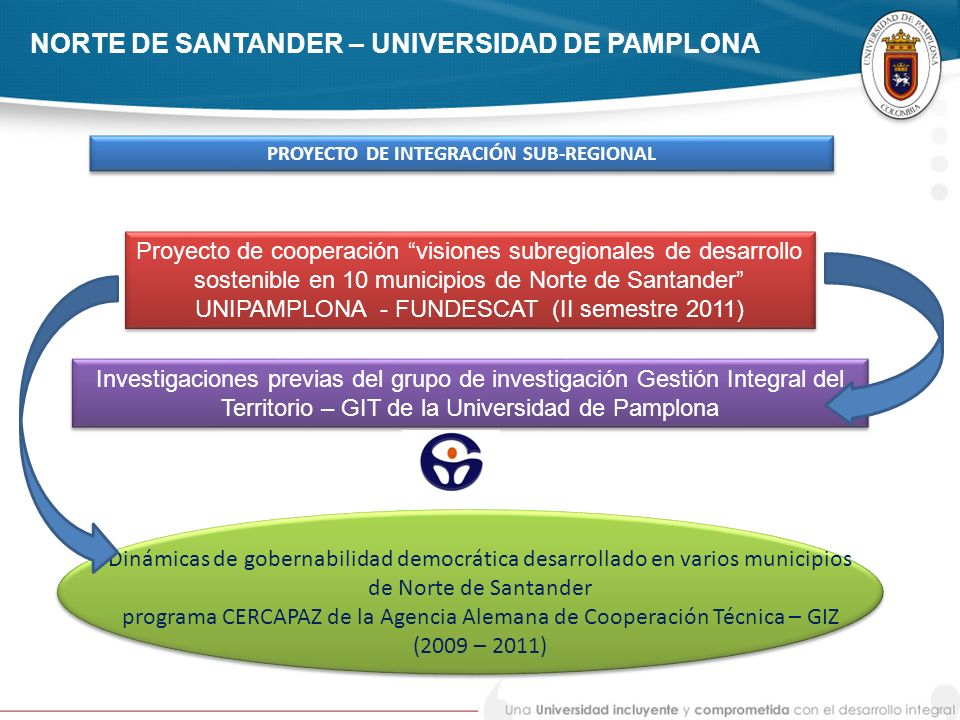 NORTE DE SANTANDER – UNIVERSIDAD DE PAMPLONA