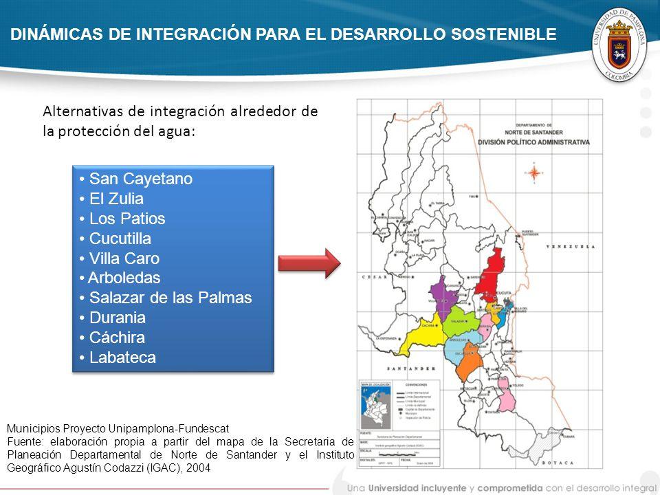DINÁMICAS DE INTEGRACIÓN PARA EL DESARROLLO SOSTENIBLE