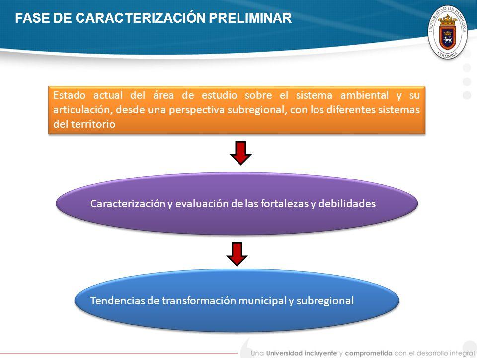 FASE DE CARACTERIZACIÓN PRELIMINAR