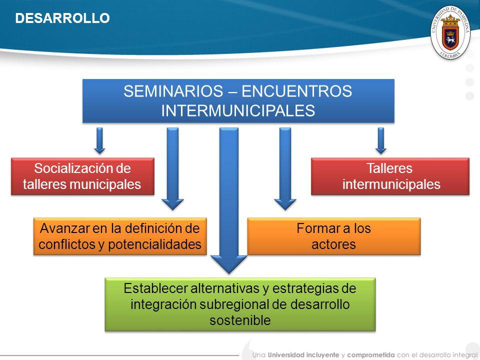 SEMINARIOS – ENCUENTROS INTERMUNICIPALES
