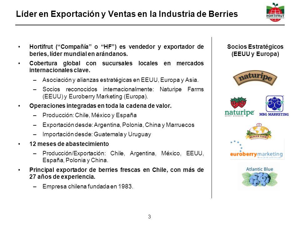 Líder en Exportación y Ventas en la Industria de Berries