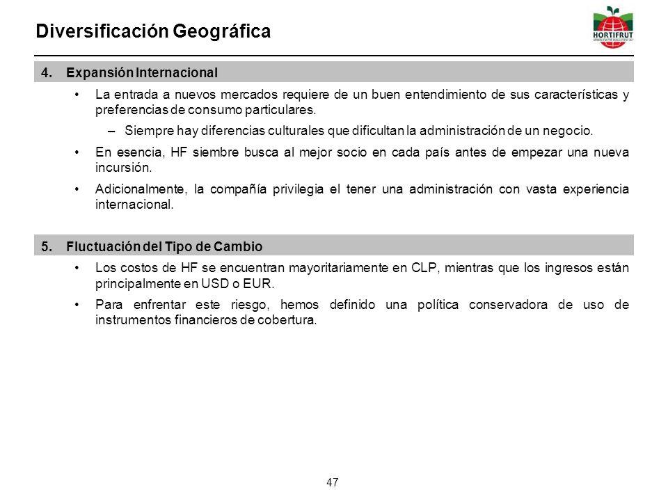 Diversificación Geográfica