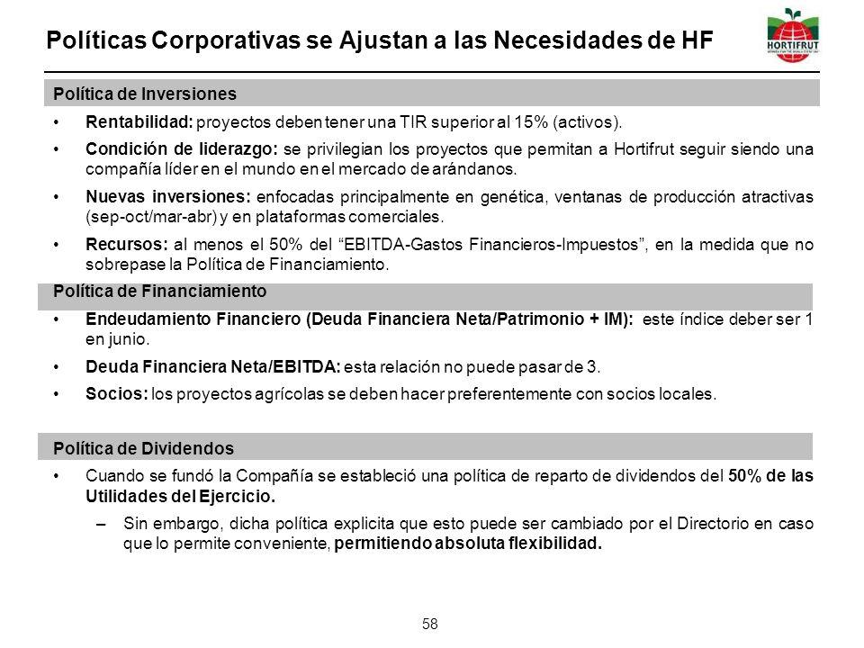 Políticas Corporativas se Ajustan a las Necesidades de HF
