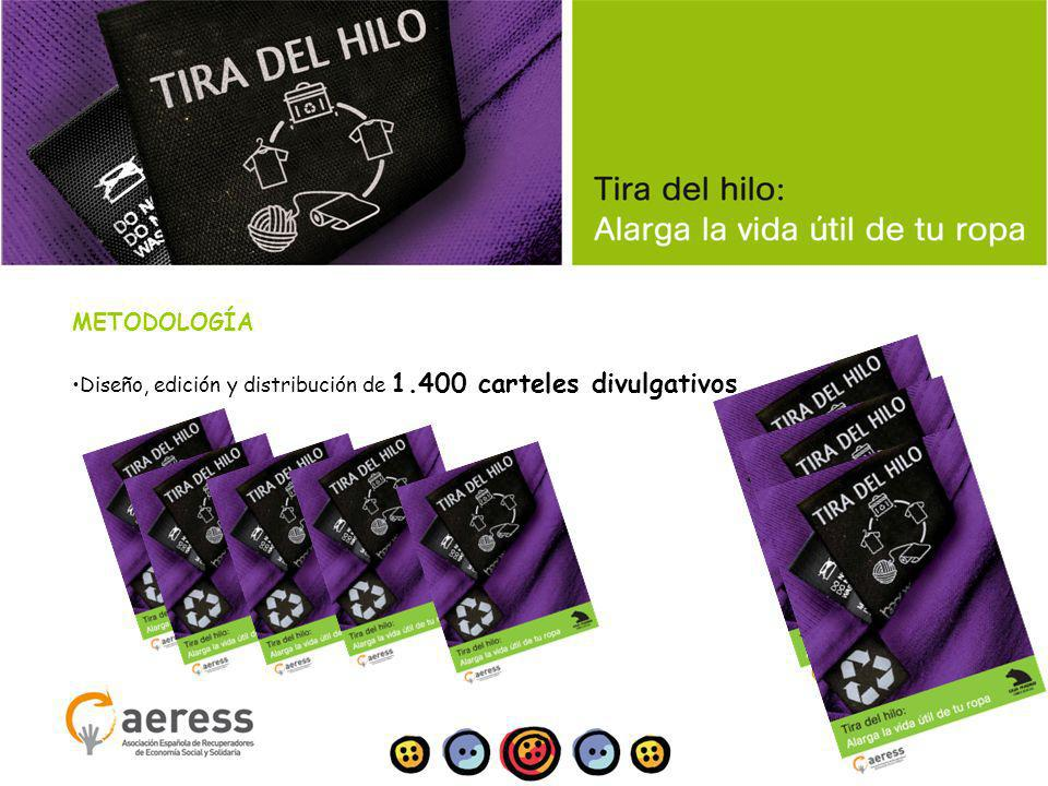 METODOLOGÍA Diseño, edición y distribución de 1.400 carteles divulgativos