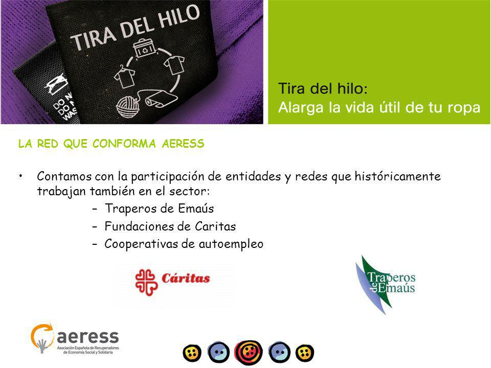 Fundaciones de Caritas Cooperativas de autoempleo