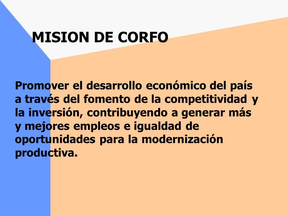 MISION DE CORFO Promover el desarrollo económico del país