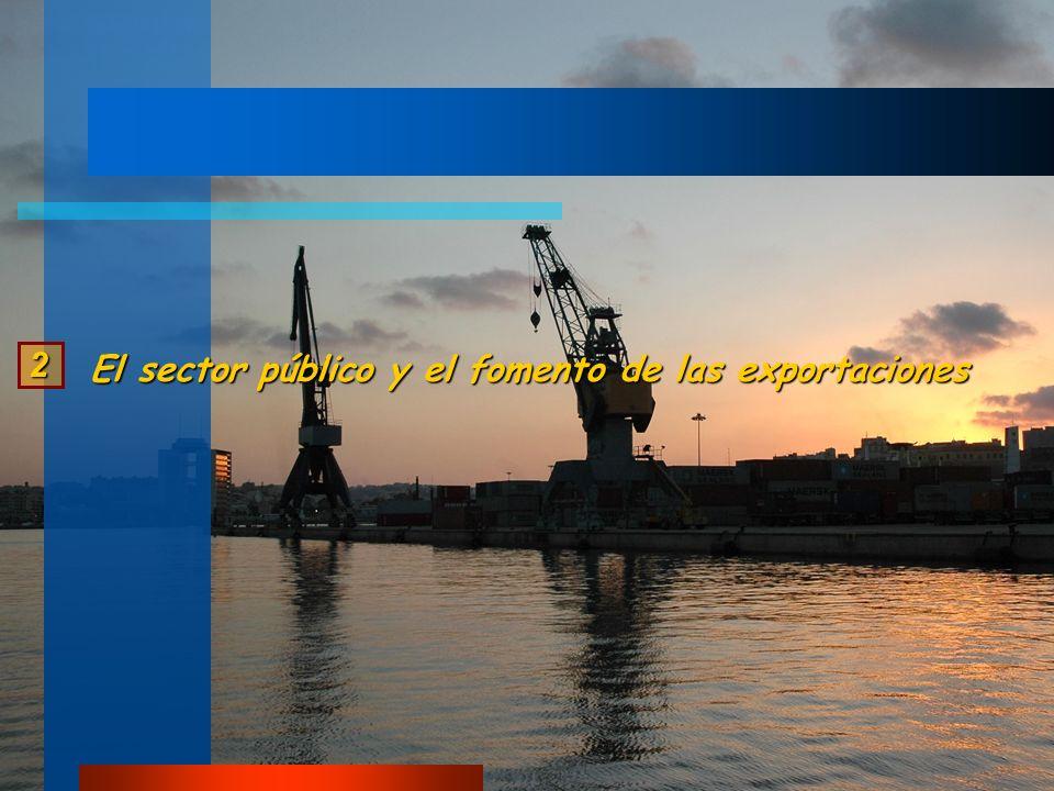El sector público y el fomento de las exportaciones